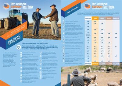 National-Carbon-Farming-Conference-sponsorship-prospectus-design-by-sauce-design